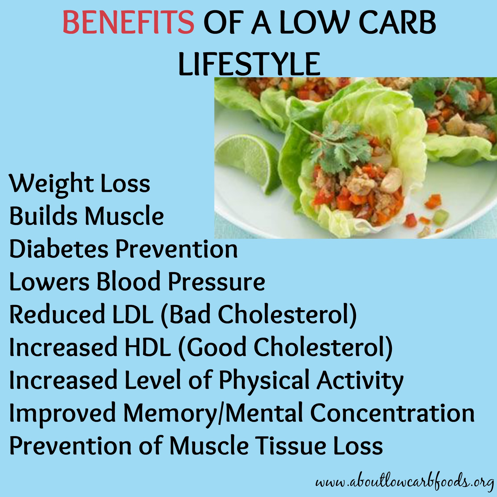 How does a low carb diet work a detailed review about low carb foods benefits of a low carb diet ccuart Images