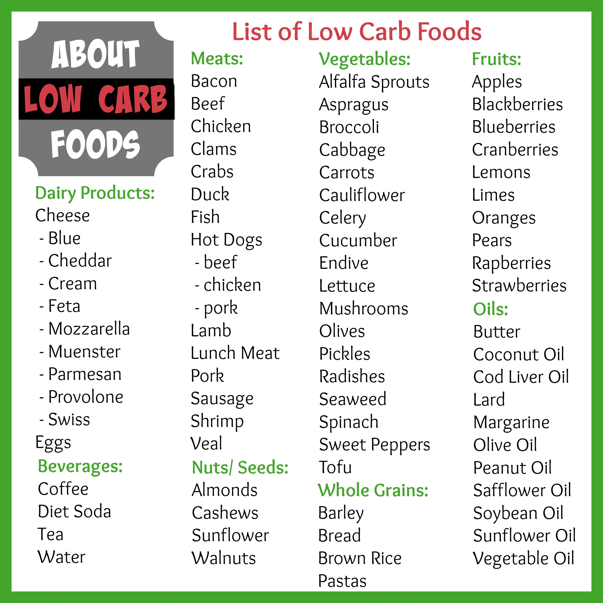 List of Low Carb Foods - About Low Carb Foods