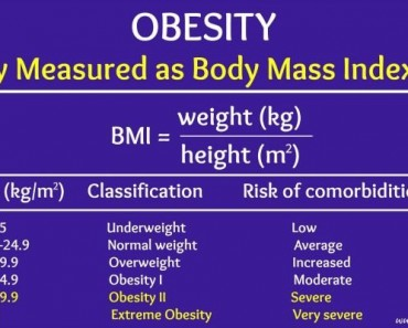 BMI and Obesity