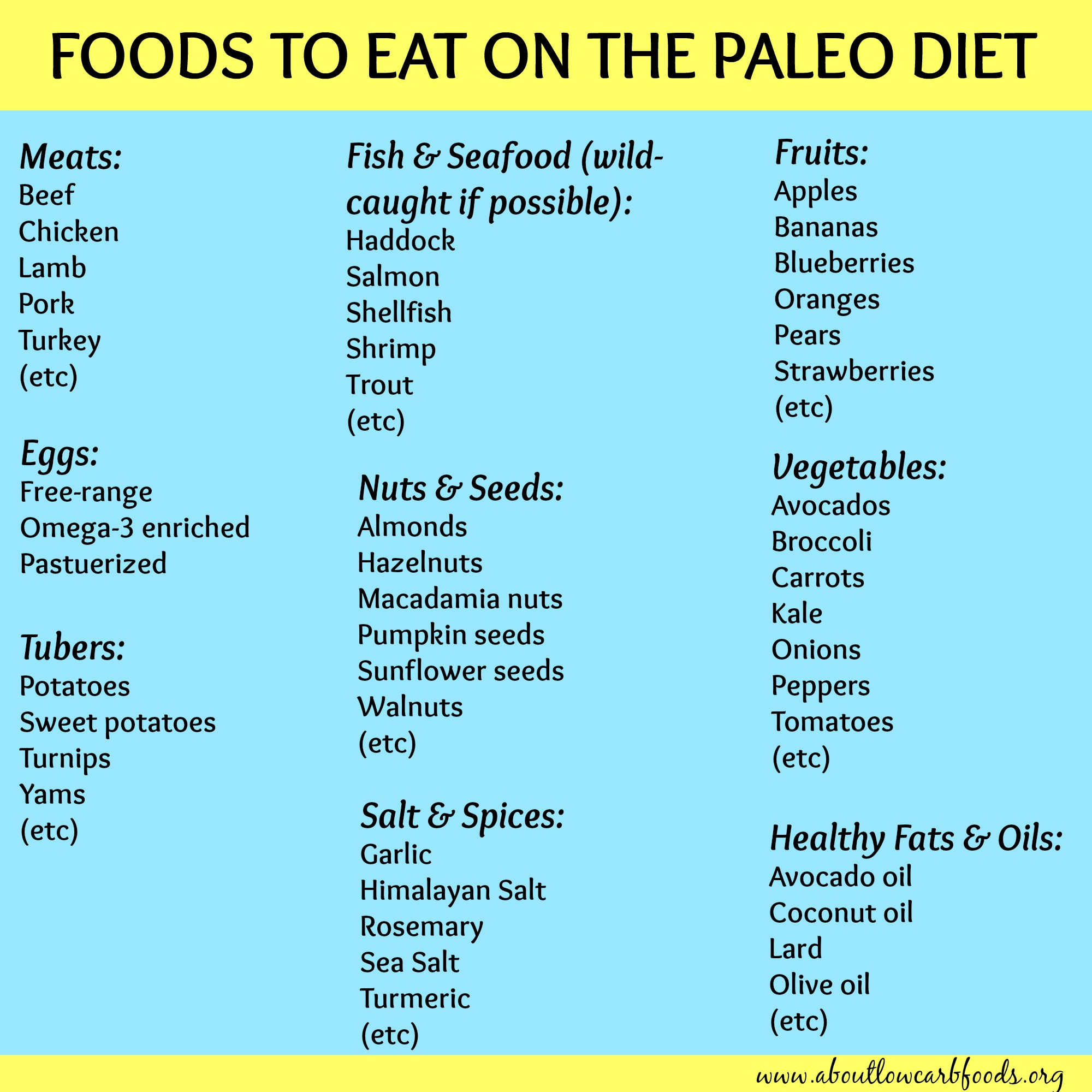 A paleo diet plan that can save your life about low carb for What is the best fish to eat