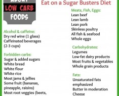 Sugar Busters Diet