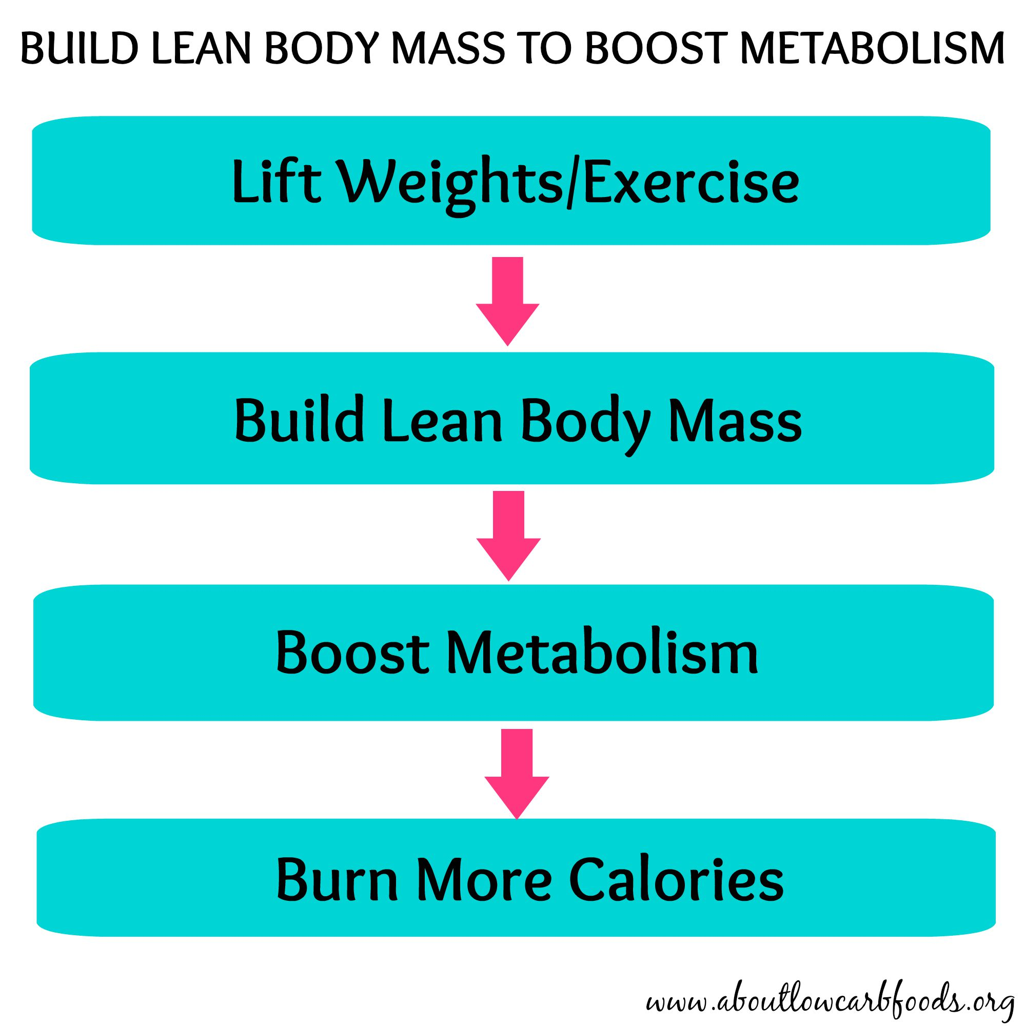 Funny weight loss captions image 4